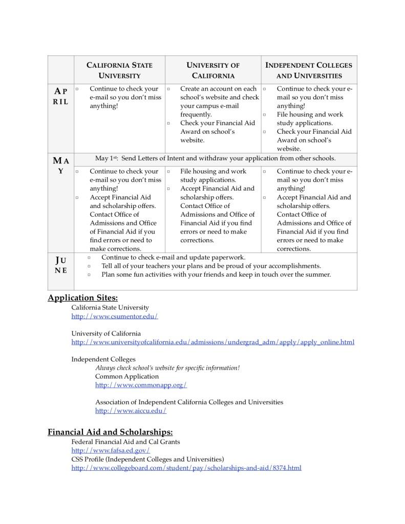 College Application Checklist p 2